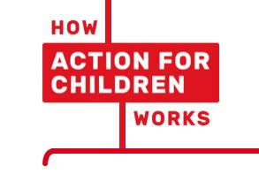 Action For Children Scotland